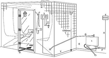 Хамам подключение парогенератора фото